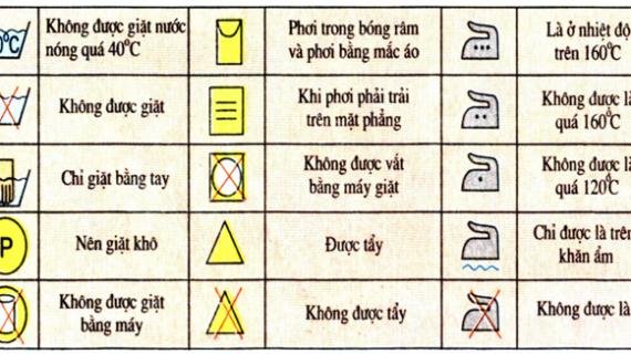 Giải mã ý nghĩa các ký hiệu giặt ủi in trên quần áo hàng hiệu